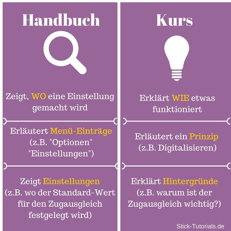 Handbuch oder Kurs?